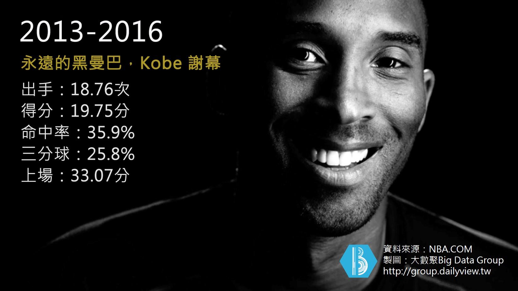 2015 KOBE1