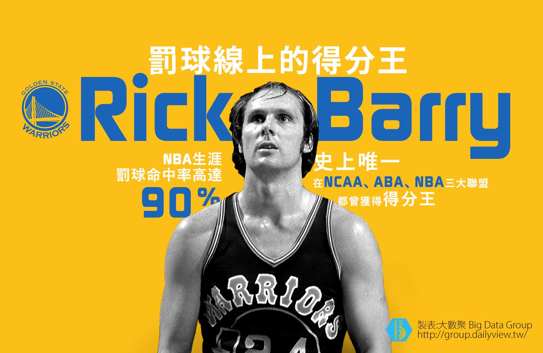 04_rick_barry