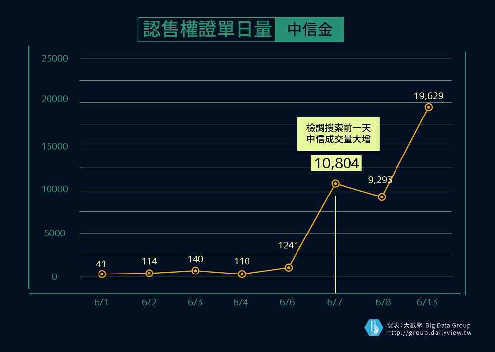 chinaBank (1)
