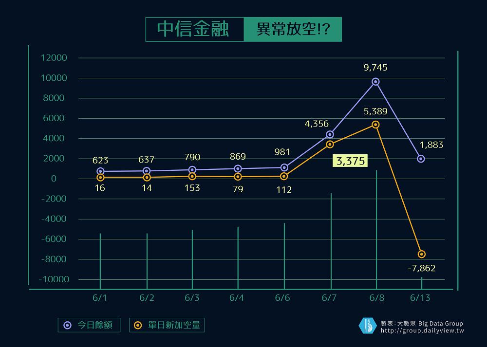 chinaBank (2)