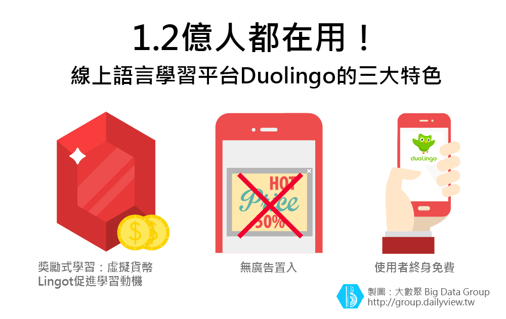 duolingo_01