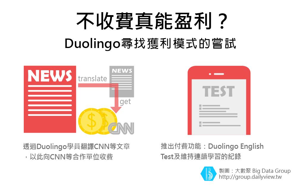 duolingo_02_update