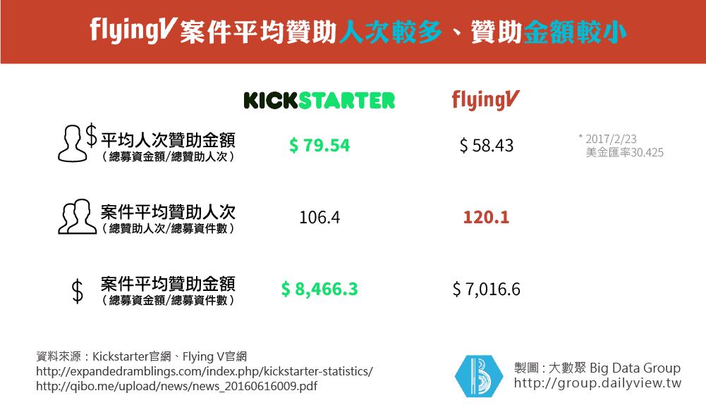 KickstarterVSFlyingV-04