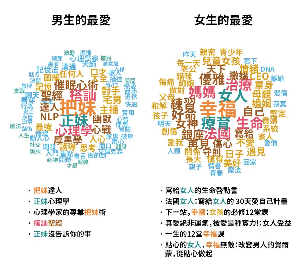book-sale-data-20170315-04