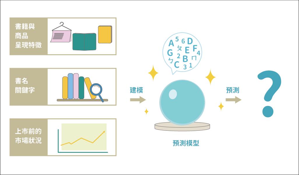book-sale-data-20170315-08