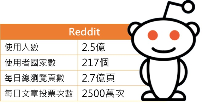 20170527_reddit