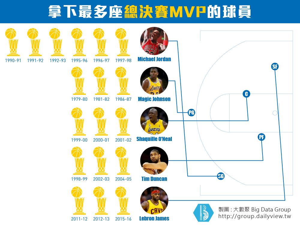 MVP相關數據-03