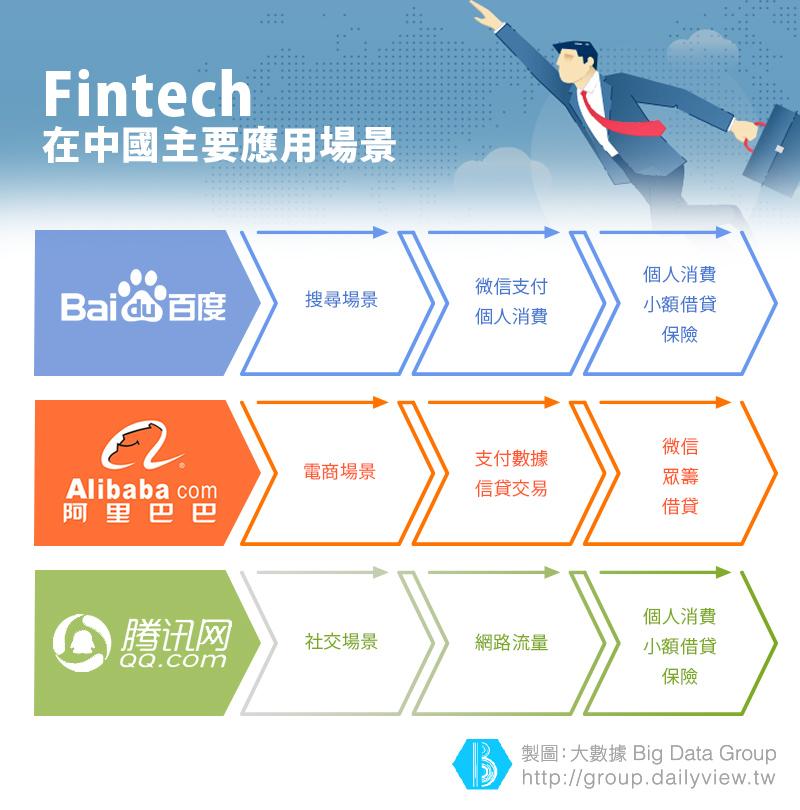 0814_金融科技的新藍海_01