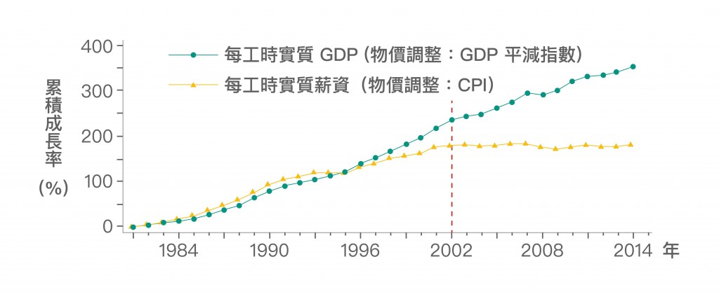 taiwan-economic-growth-development-tzu-ting-yang-01