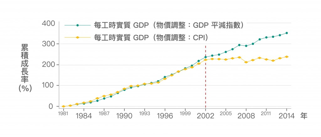 taiwan-economic-growth-development-tzu-ting-yang-07
