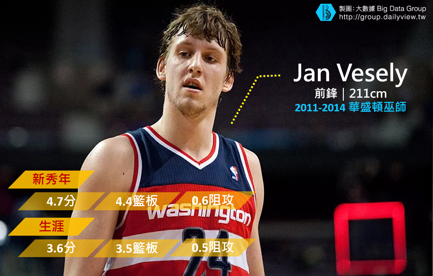 Jan Vesely-1