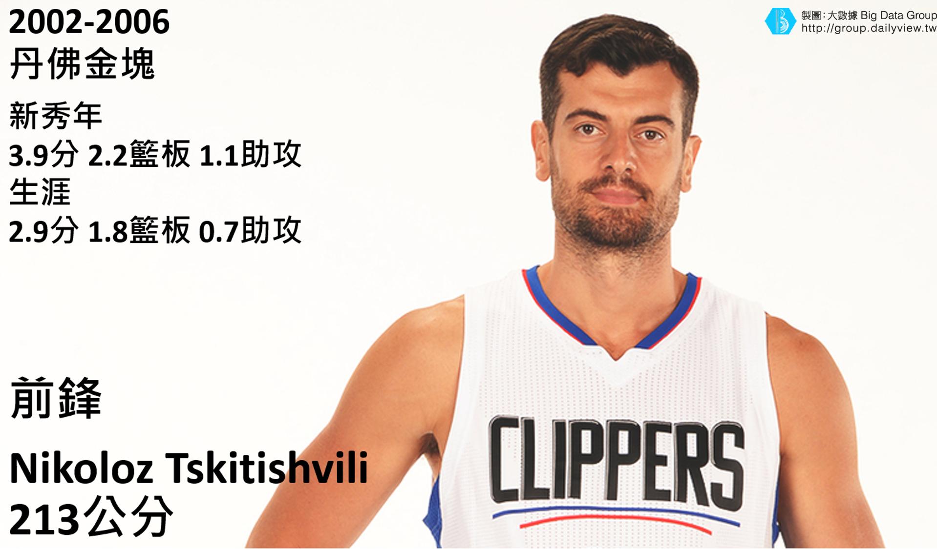 Nikoloz Tskitishvili.jpg