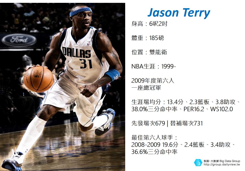 Jason Terry數據
