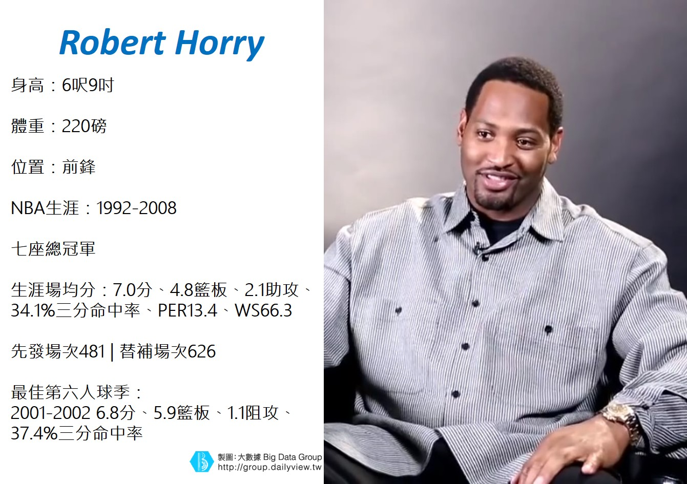 Robert Horry數據